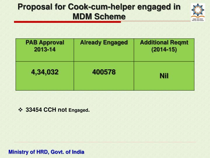 Proposal for Cook-cum-helper engaged in MDM Scheme