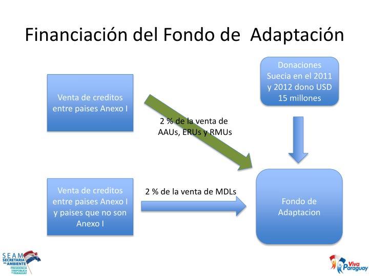 Financiación del Fondo de  Adaptación