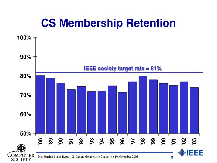 CS Membership Retention