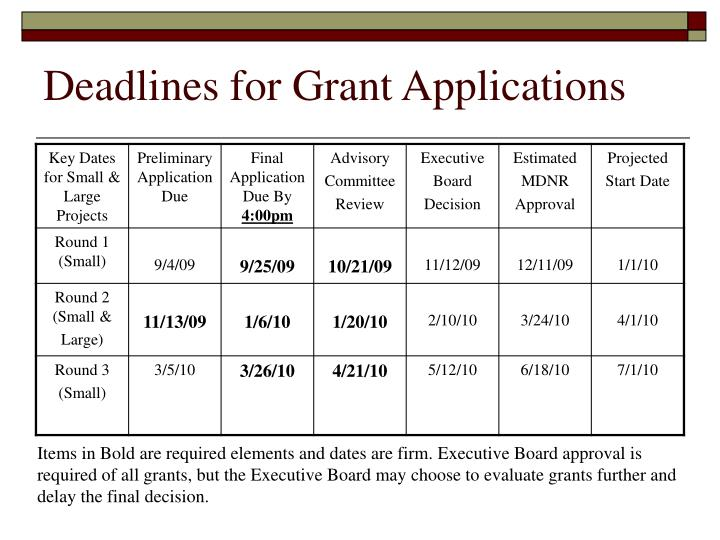 Deadlines for Grant Applications