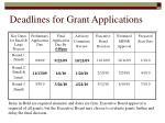deadlines for grant applications