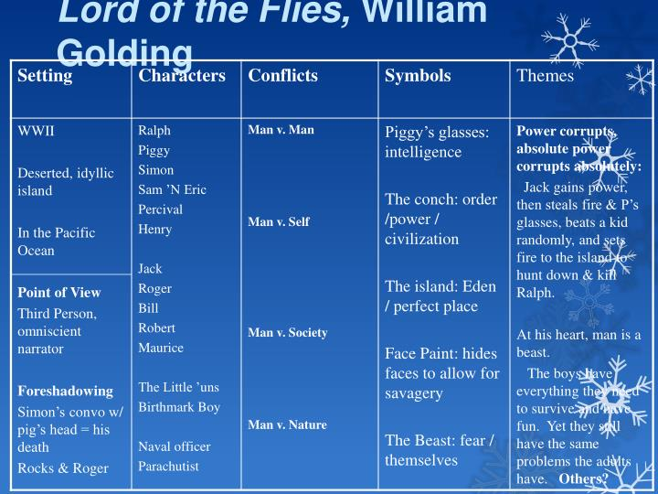 Lord of the Flies,