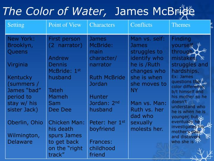 The Color of Water,