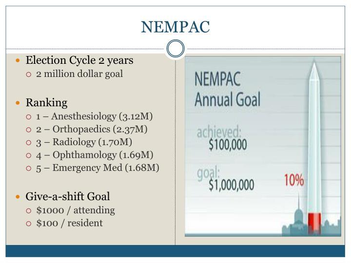NEMPAC