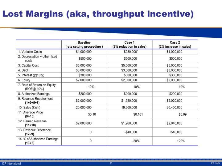 Lost Margins (aka, throughput incentive)