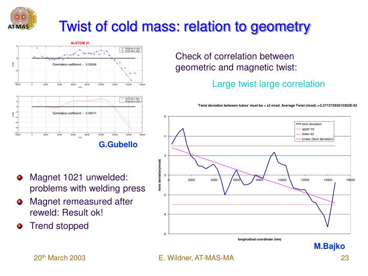 Twist of cold mass: relation to geometry