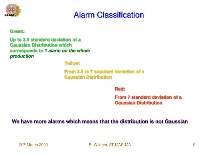 Alarm Classification