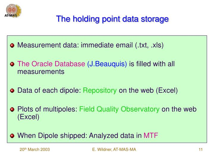 The holding point data storage