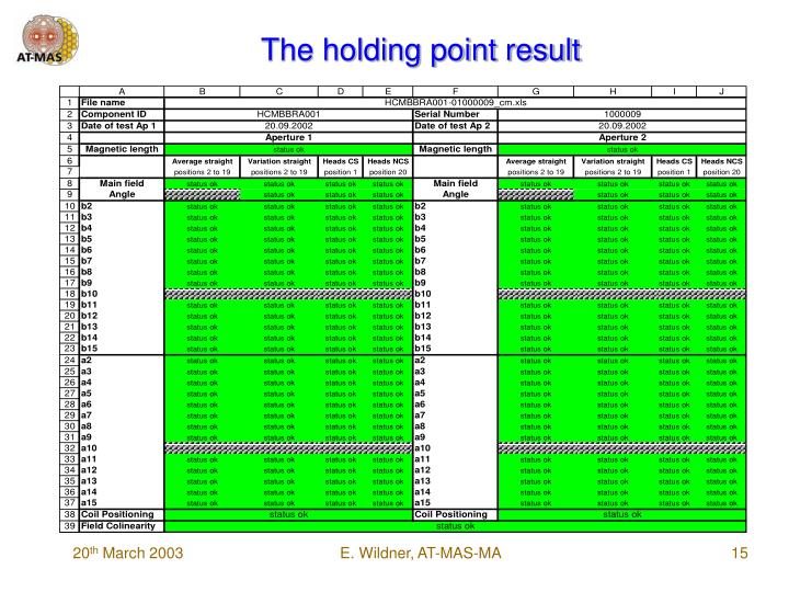 The holding point result