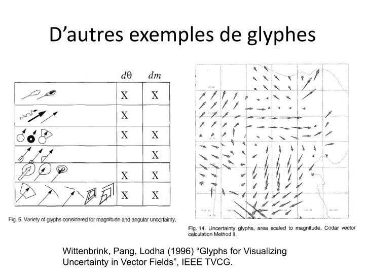 D'autres exemples de glyphes
