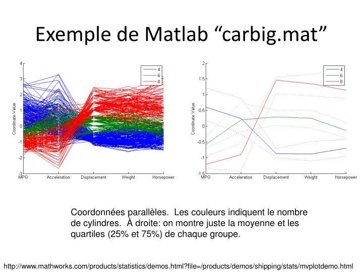 """Exemple de Matlab """"carbig.mat"""""""