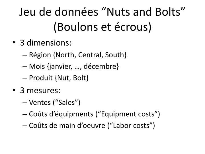 """Jeu de données """"Nuts and Bolts"""" (Boulons et écrous)"""