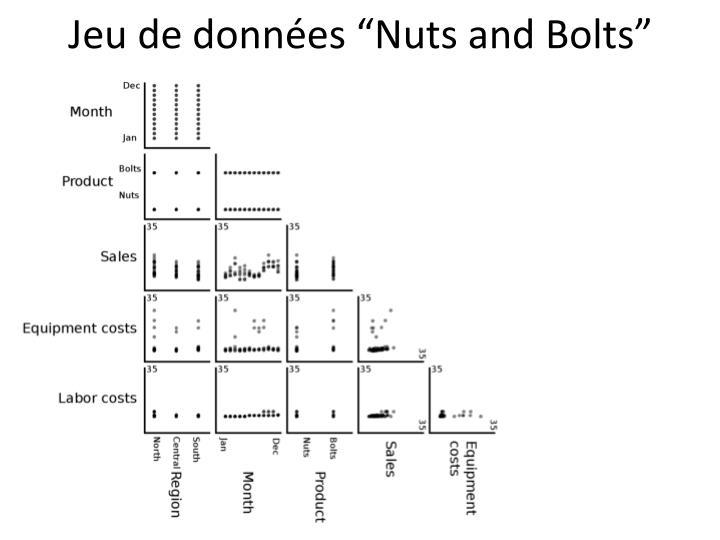 """Jeu de données """"Nuts and Bolts"""""""