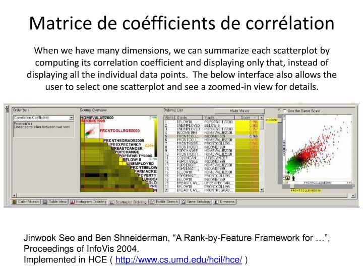 Matrice de coéfficients de corrélation