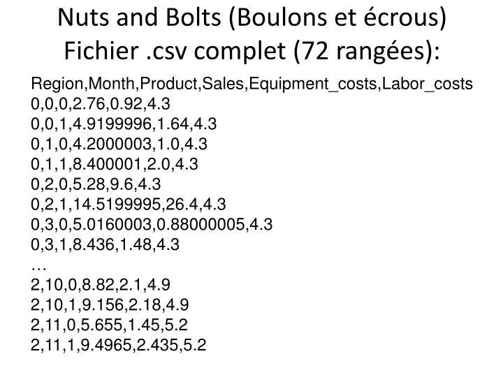 Nuts and Bolts (Boulons et écrous)