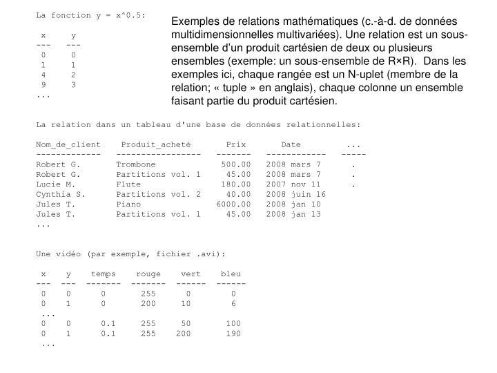 La fonction y = x^0.5: