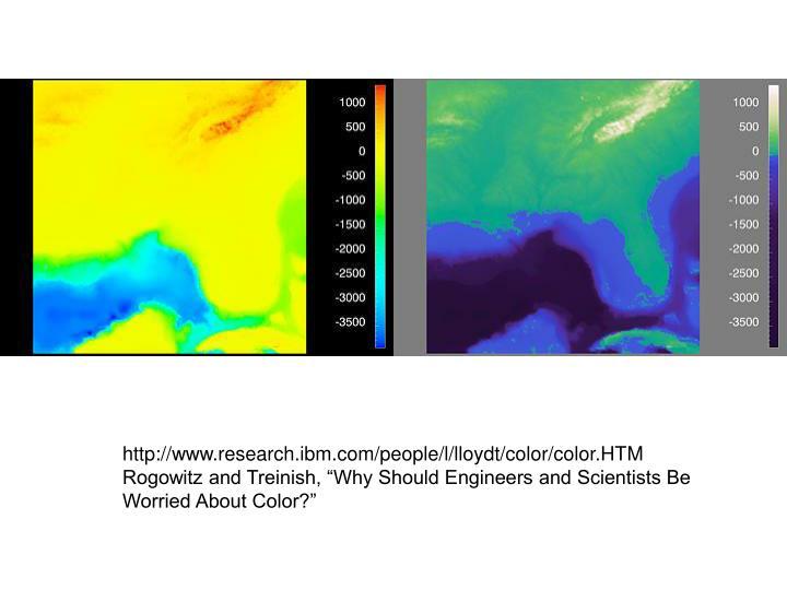 http://www.research.ibm.com/people/l/lloydt/color/color.HTM