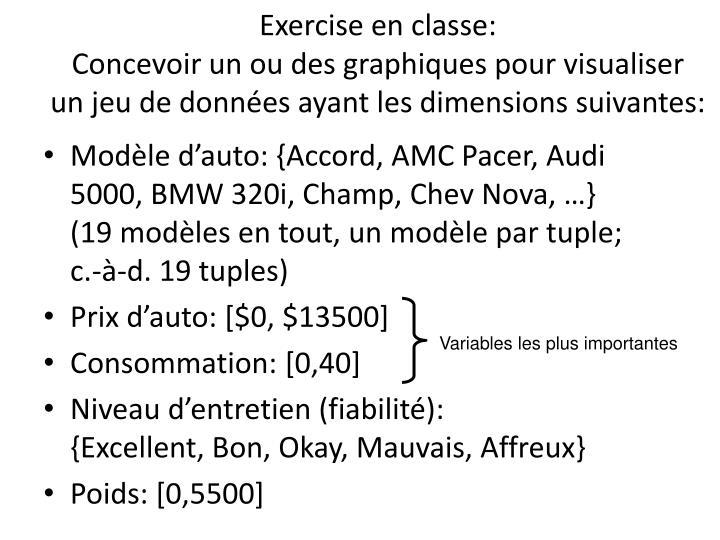 Exercise en classe: