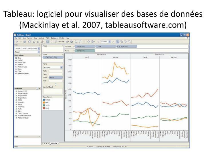 Tableau: logiciel pour visualiser des bases de données