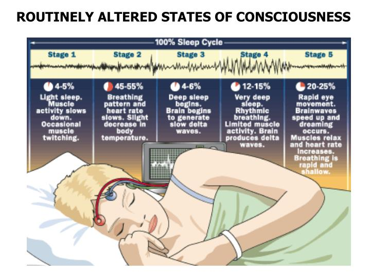 ROUTINELY ALTERED STATES OF CONSCIOUSNESS