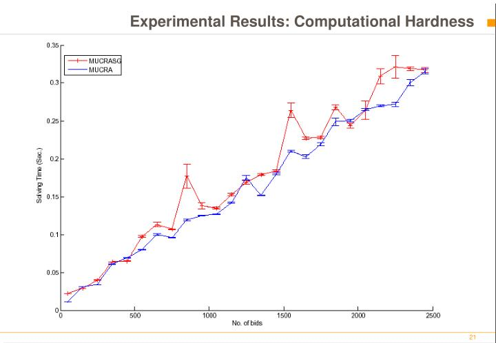 Experimental Results: Computational Hardness