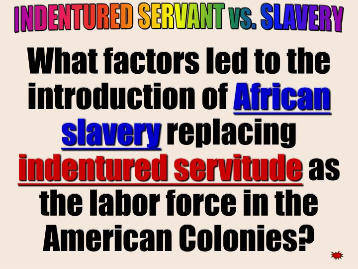 INDENTURED SERVANT vs. SLAVERY