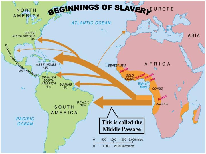 BEGINNINGS OF SLAVERY
