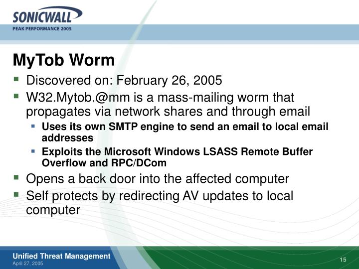 MyTob Worm
