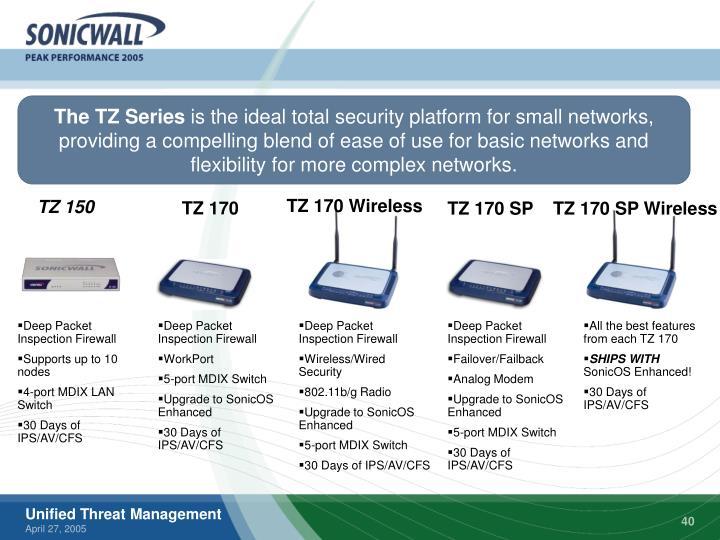 The TZ Series