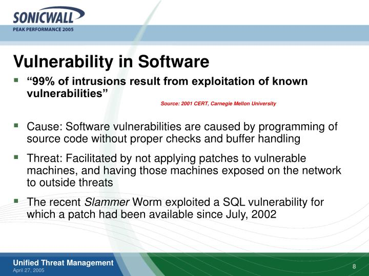Vulnerability in Software