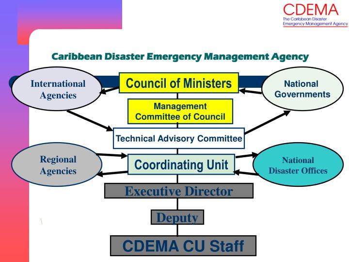 Caribbean Disaster Emergency Management Agency
