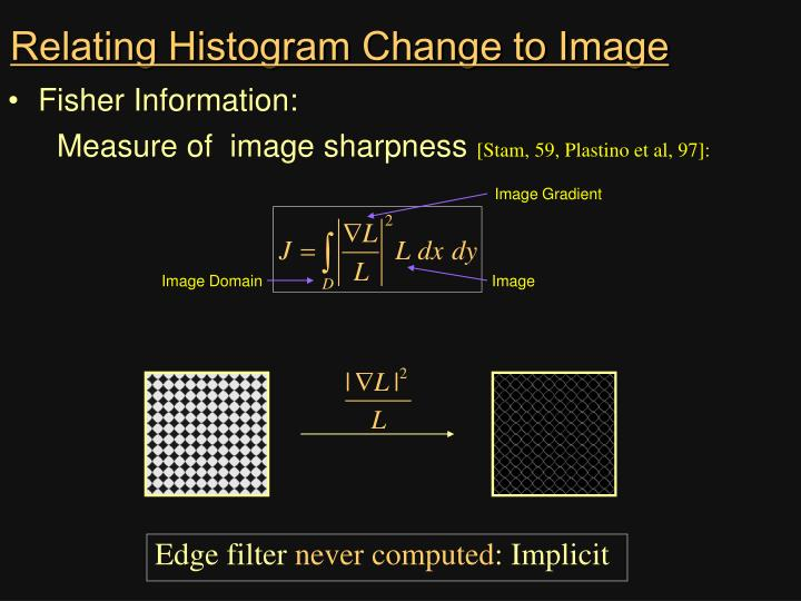 Relating Histogram Change to Image