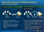remote access for mobile workers make users productive anywhere