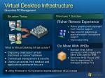 virtual desktop infrastructure streamline pc management