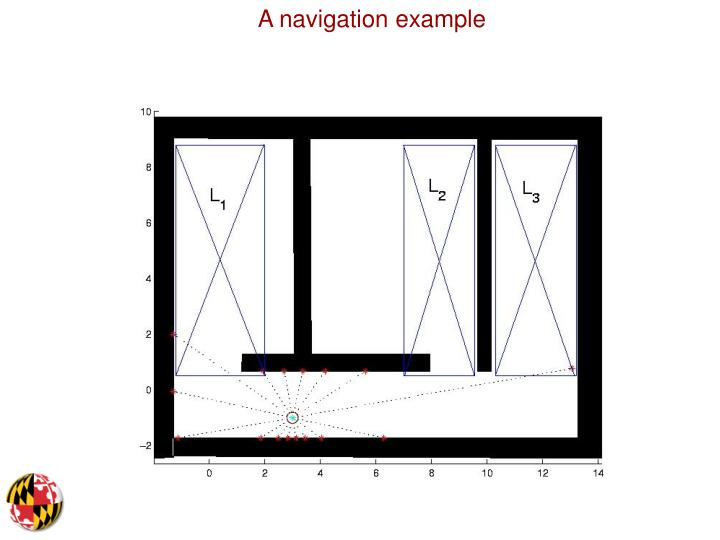 A navigation example
