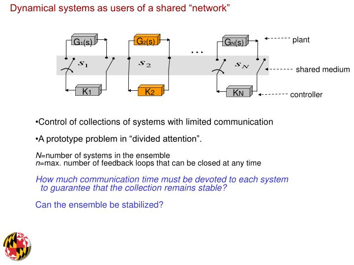 """Dynamical systems as users of a shared """"network"""""""