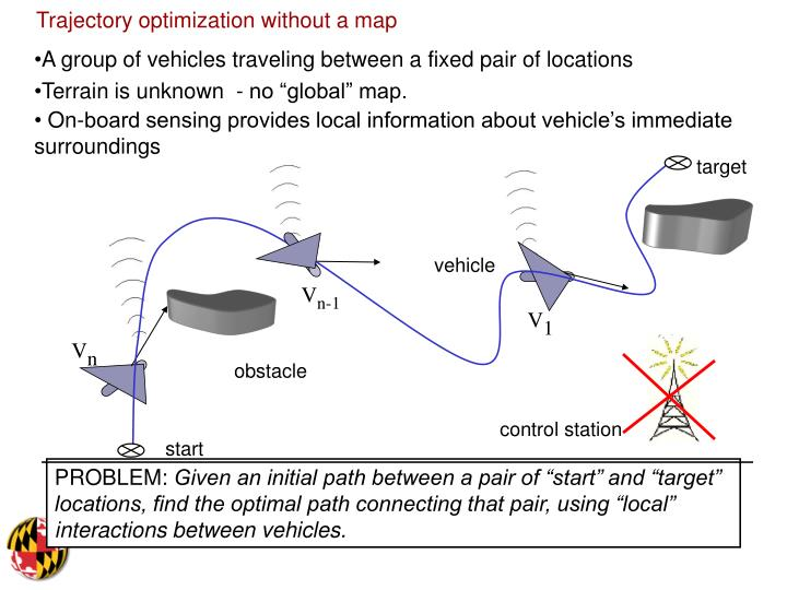 Trajectory optimization without a map