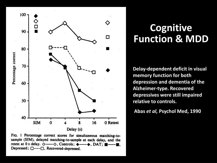 Cognitive Function & MDD