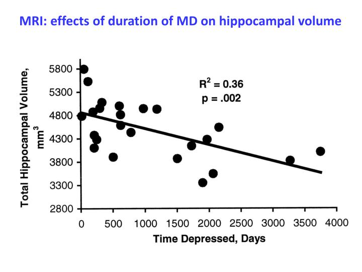 MRI: effects of duration of MD on hippocampal volume