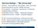 service design my university