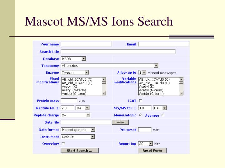 Mascot MS/MS Ions Search