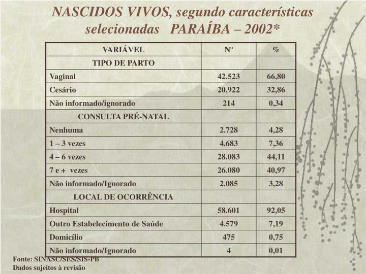 NASCIDOS VIVOS, segundo características selecionadas   PARAÍBA – 2002*