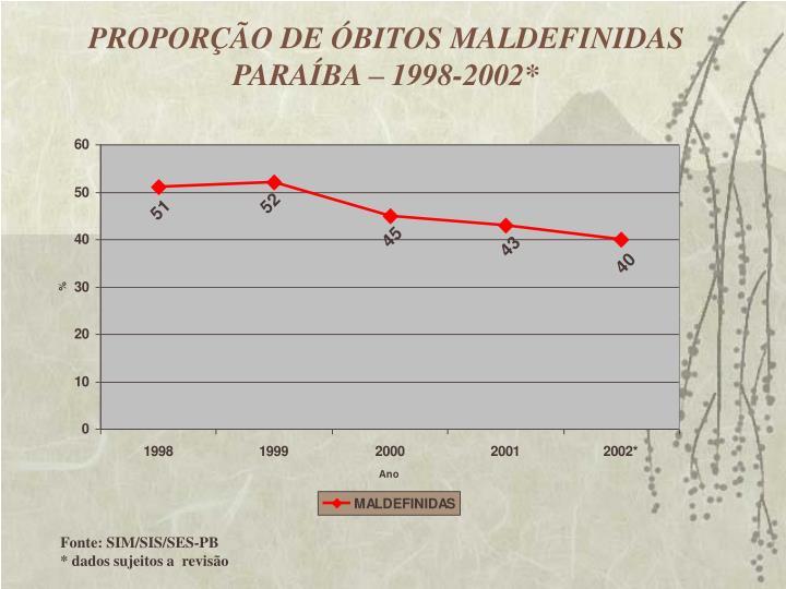 PROPORÇÃO DE ÓBITOS MALDEFINIDAS