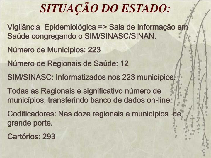 SITUAÇÃO DO ESTADO: