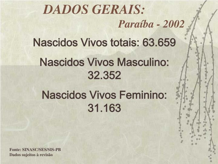 DADOS GERAIS:
