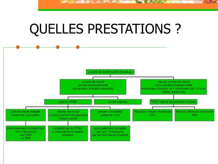 QUELLES PRESTATIONS ?