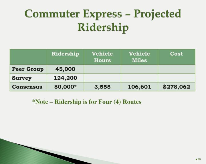 Commuter Express – Projected Ridership
