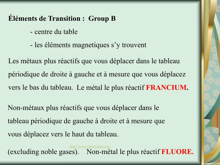 Éléments de Transition :  Group B