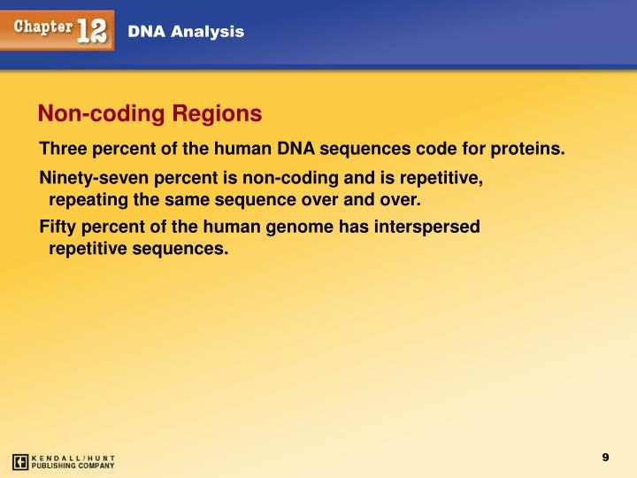 Three percent of the human DNA sequences code for proteins.