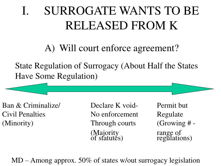 I surrogate wants to be released from k